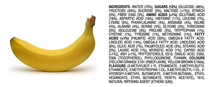 Ingrediëntenlijst banaan